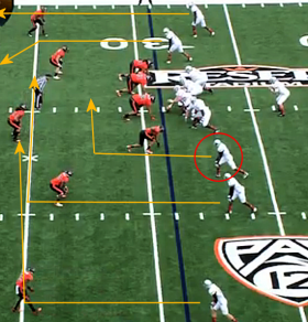 Nicholls State mid-range pass attacking the middle of the field