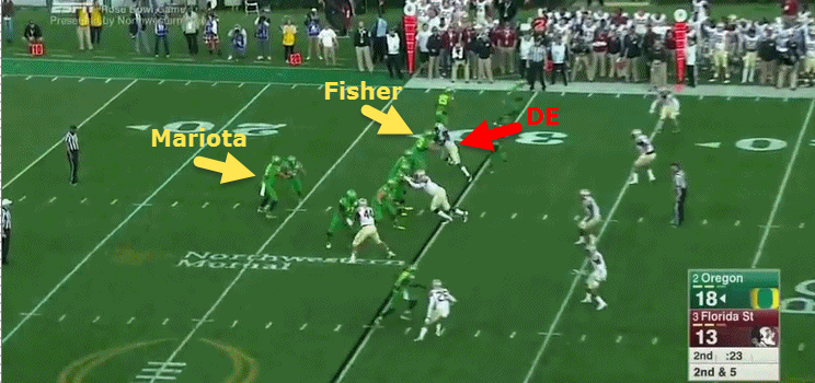 Jump setting means Fisher must react quickly.