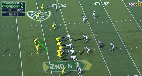 The linebackers are going to be set up to make the play.
