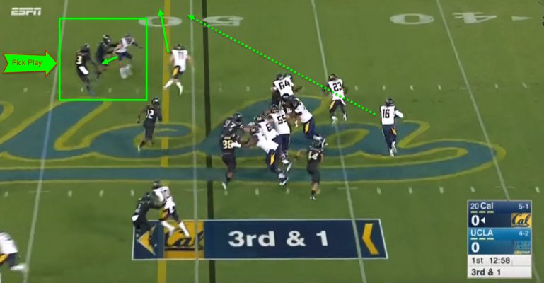 On the roll-out, Goff is very accurate, watch out for him on the run.